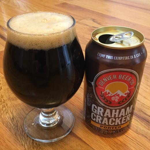 Denver Beer Company Graham Cracker Porter (American Porter